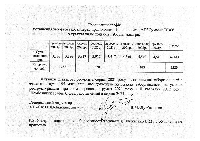 sorada.gov.ua 0517 155057 01