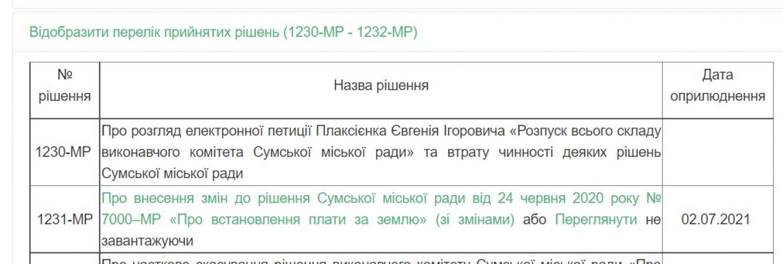 Мер Сум підписав рішення міськради про розпуск виконкому